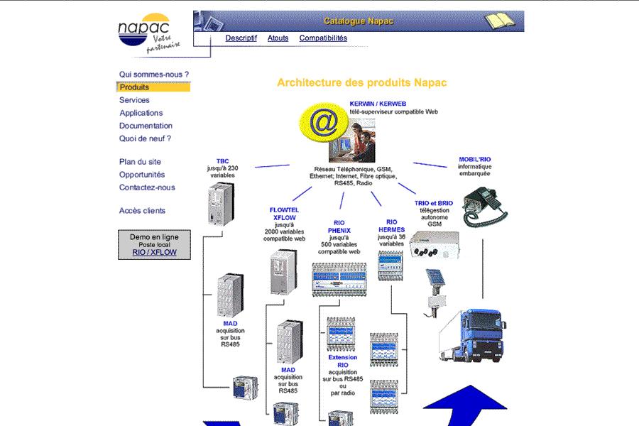 2000-napac1-03